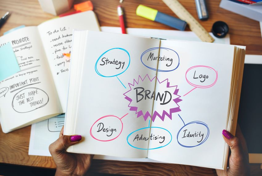 Estrategias de branding: cómo conseguir una marca de éxito
