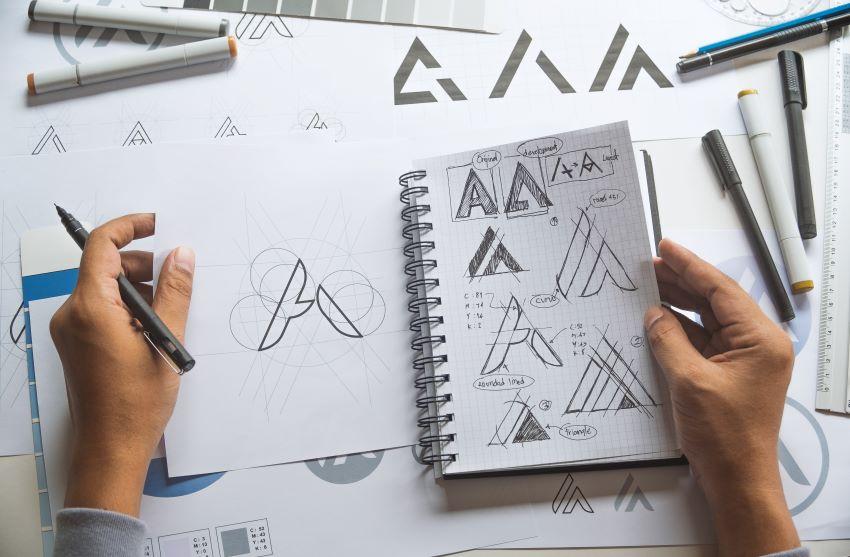 Imagotipo, Isotipo Y Logotipo